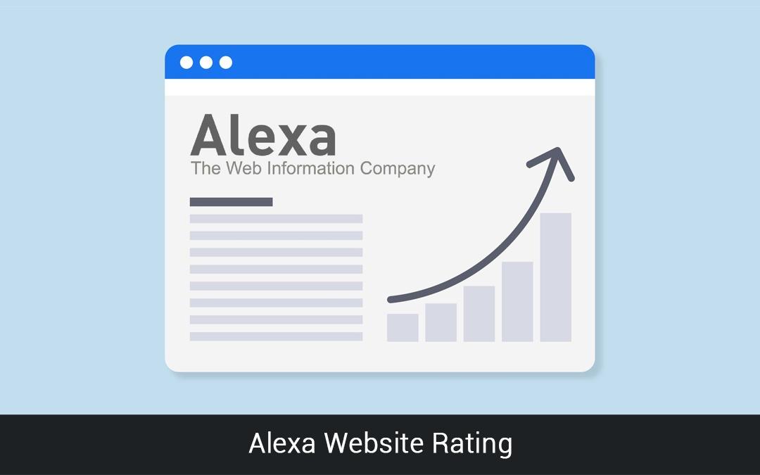 Alexa Website Rating