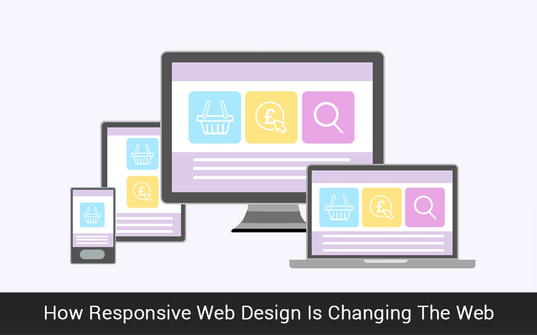 How Responsive Web Design Is Changing The Web