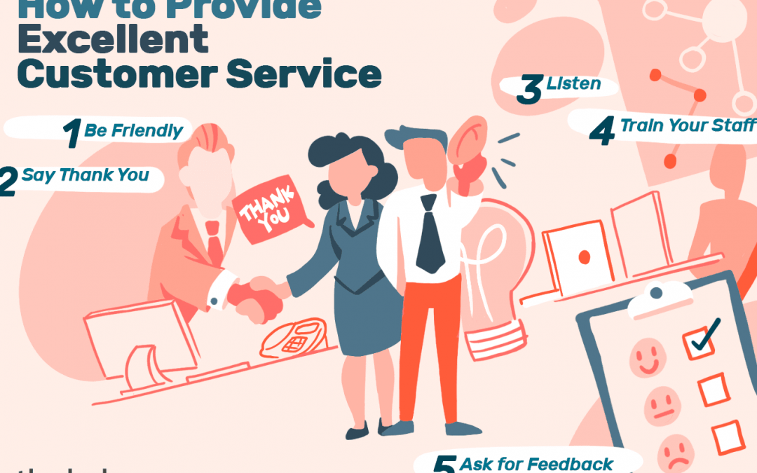 5 Things For A Great Online Experience For Your Customers