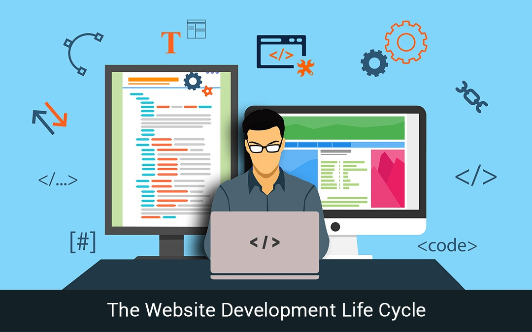 The Website Development Life Cycle