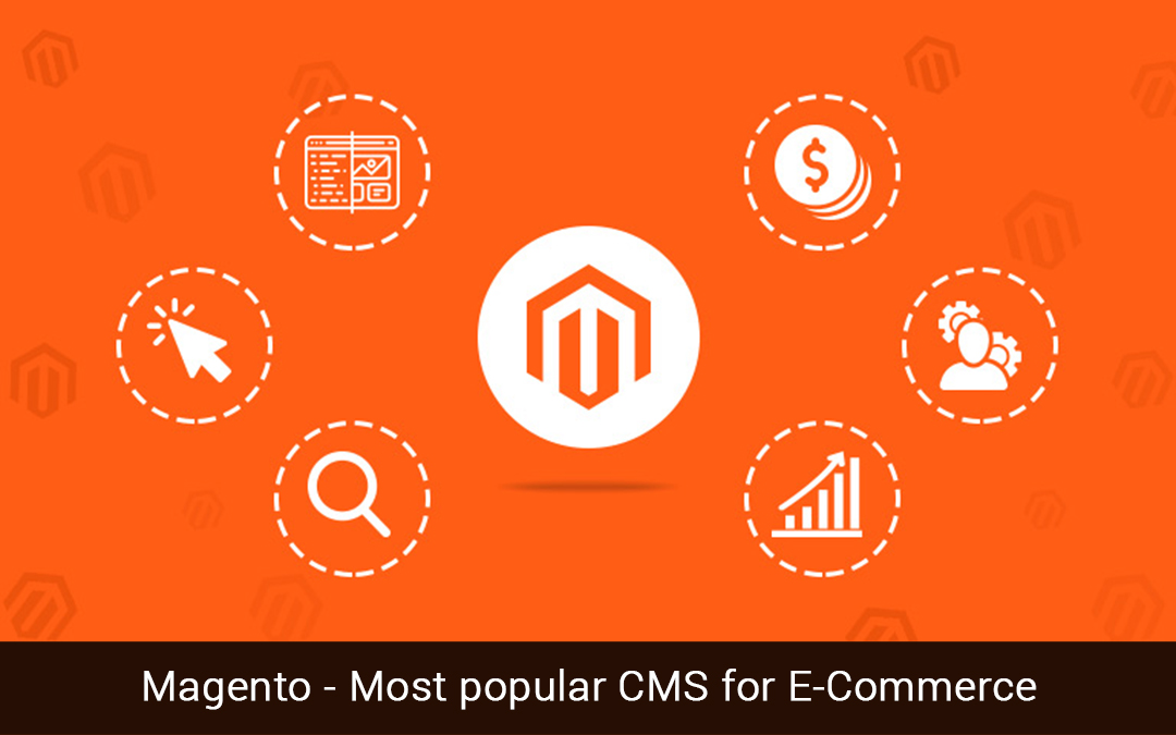 Magento – Most popular CMS for e-commerce
