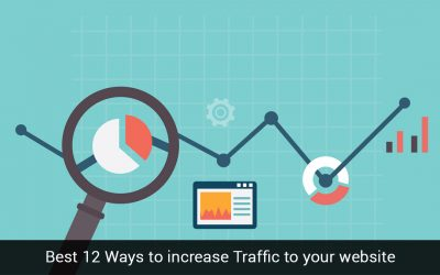 Best 12 Ways to increase Traffic to your website